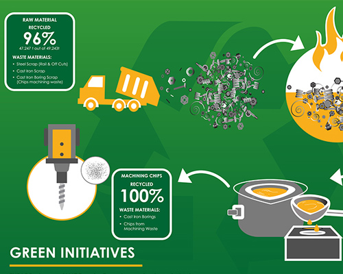 green-initiatives-listing-2020-small