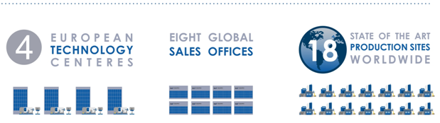 mfg worldwide